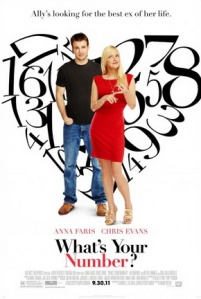 What's_Your_Number?_Poster